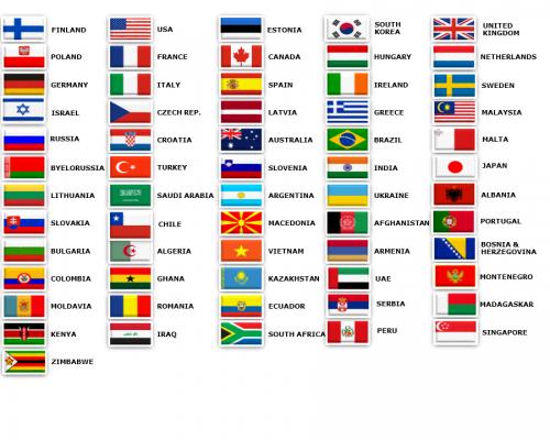 FLAGSACTUAL2021